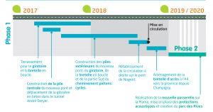 Pont de Nogent -calendrier des travaux