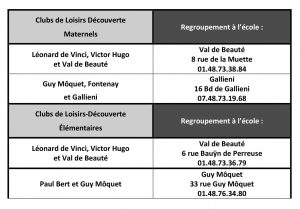 clubs loisirs regroupement hiver 2020