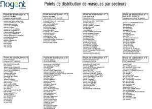 Plan de distribution masques tissu Nogent-sur-Marneliste des rues